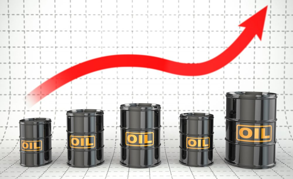 Lubricant Price Increases